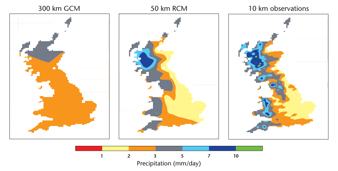 Regional Climate Models Climatepredictionnet - Land height